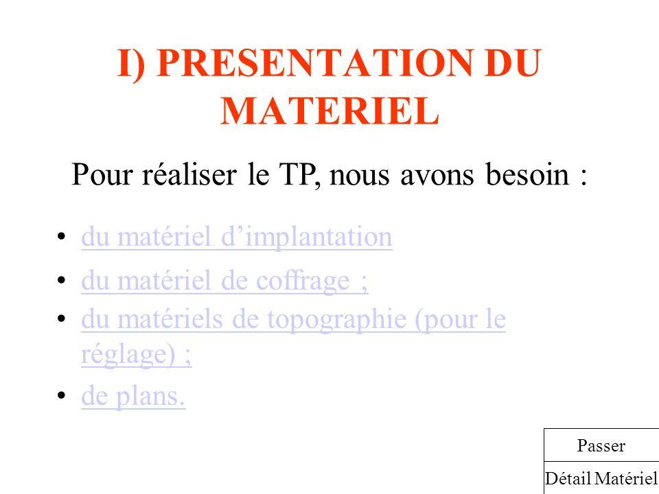 I) PRESENTATION DU MATERIEL