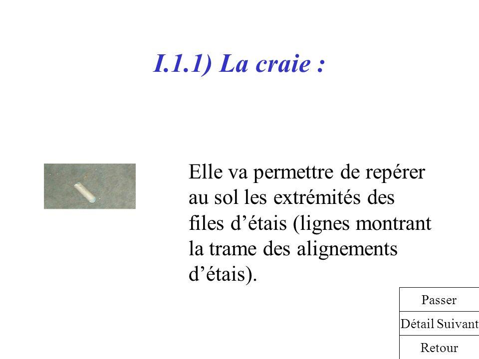 I.1.1) La craie : Elle va permettre de repérer au sol les extrémités des files d'étais (lignes montrant la trame des alignements d'étais).