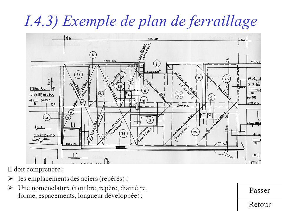 I.4.3) Exemple de plan de ferraillage