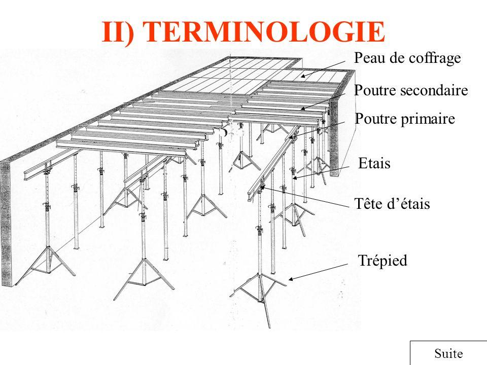 II) TERMINOLOGIE Peau de coffrage Poutre secondaire Poutre primaire