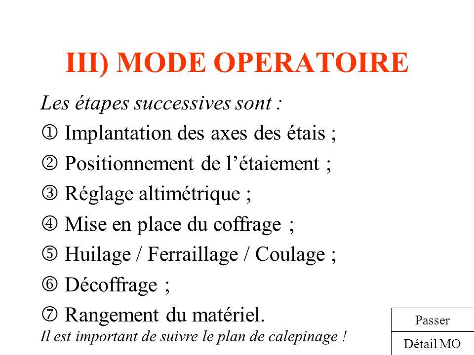 III) MODE OPERATOIRE Les étapes successives sont :
