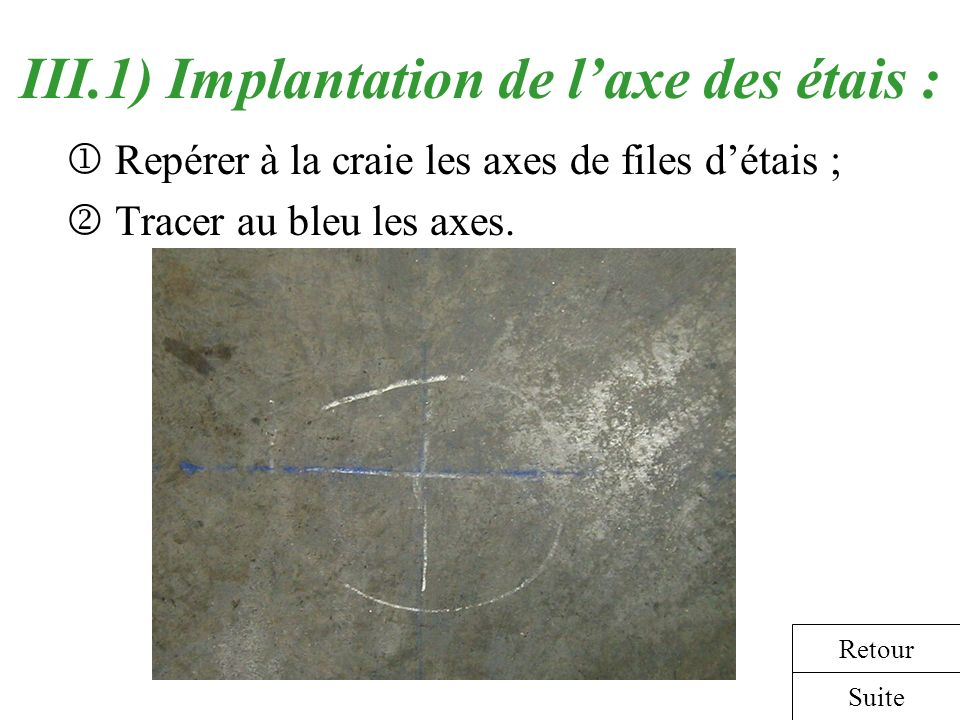 III.1) Implantation de l'axe des étais :