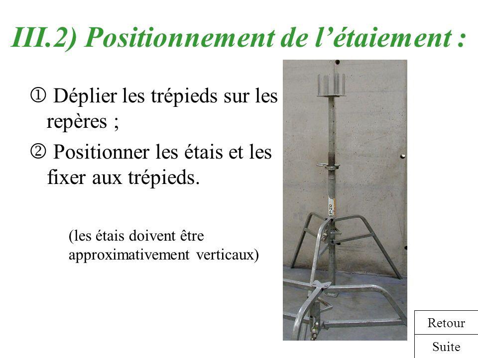 III.2) Positionnement de l'étaiement :