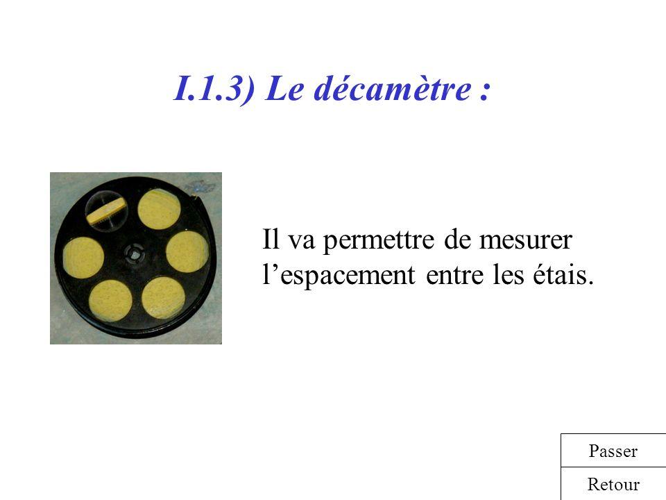 I.1.3) Le décamètre : Il va permettre de mesurer l'espacement entre les étais. Passer Retour