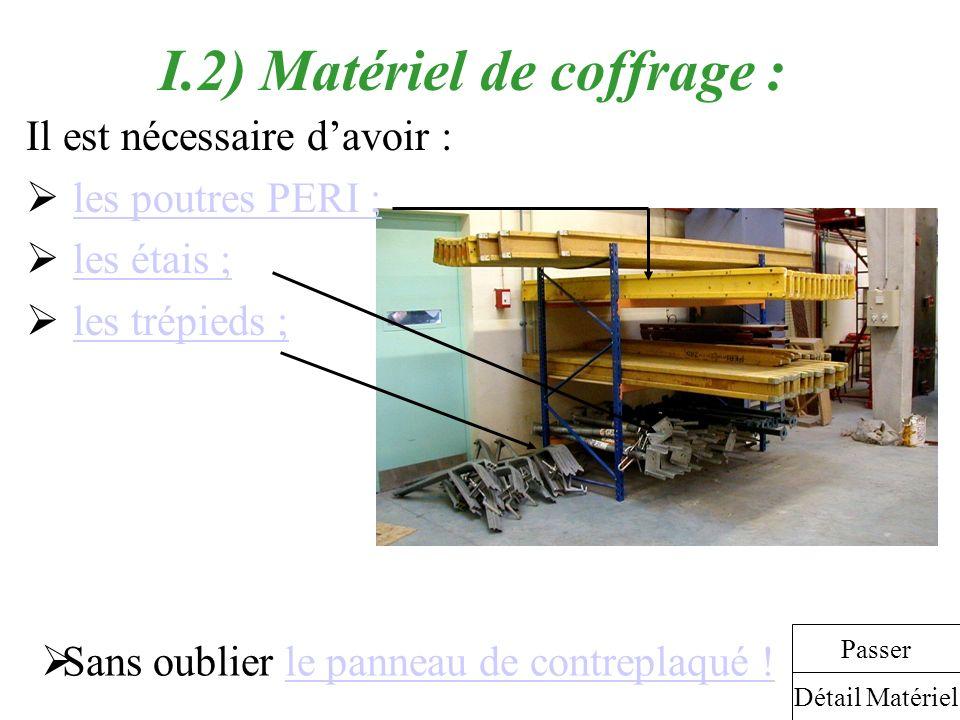 I.2) Matériel de coffrage :