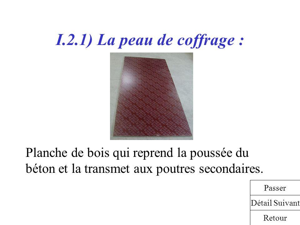 I.2.1) La peau de coffrage : Planche de bois qui reprend la poussée du béton et la transmet aux poutres secondaires.