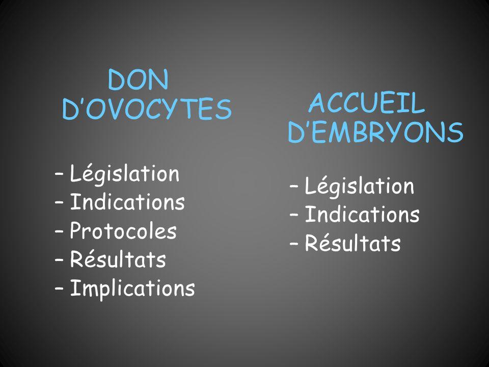 DON D'OVOCYTES ACCUEIL D'EMBRYONS Législation Indications Législation