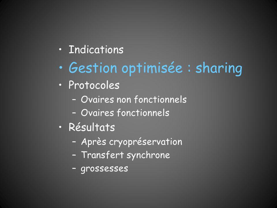 Gestion optimisée : sharing