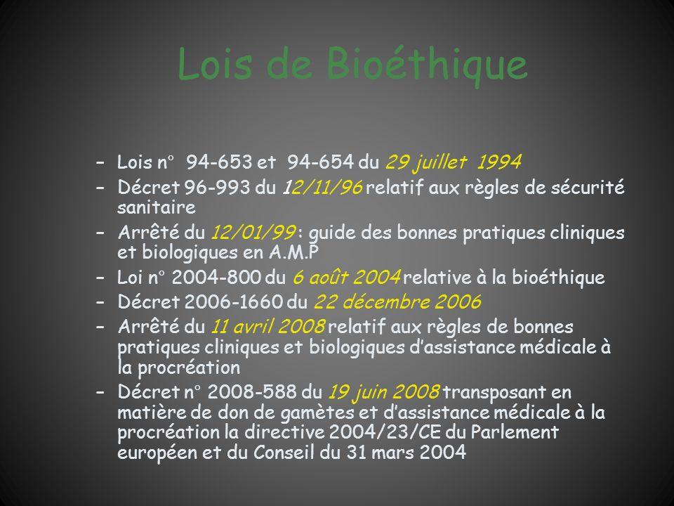 Lois de Bioéthique Lois n° 94-653 et 94-654 du 29 juillet 1994