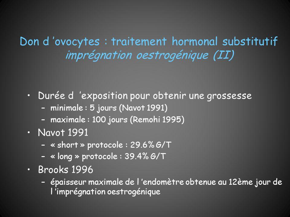 Don d 'ovocytes : traitement hormonal substitutif imprégnation oestrogénique (II)