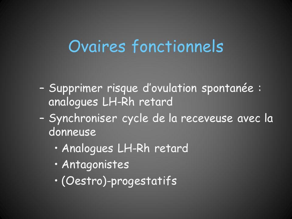 Ovaires fonctionnels Supprimer risque d'ovulation spontanée : analogues LH-Rh retard. Synchroniser cycle de la receveuse avec la donneuse.