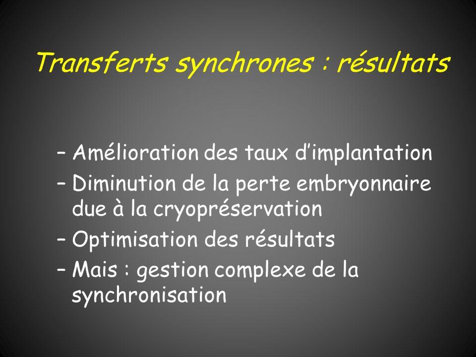 Transferts synchrones : résultats