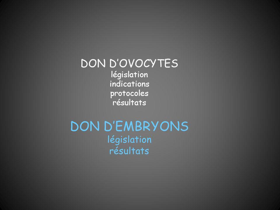 DON D'OVOCYTES législation indications protocoles résultats DON D'EMBRYONS législation résultats