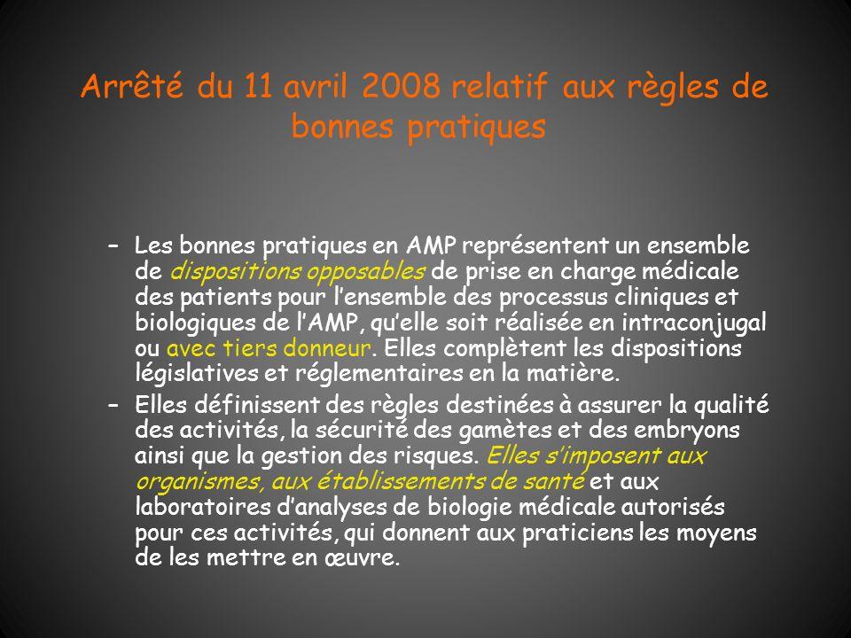 Arrêté du 11 avril 2008 relatif aux règles de bonnes pratiques