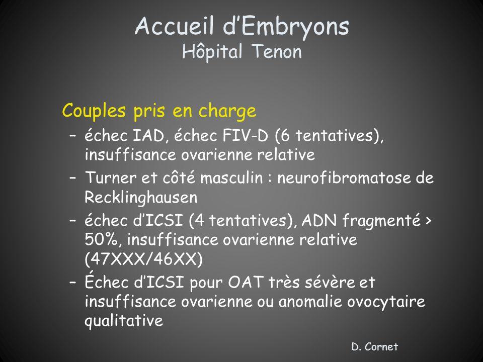 Accueil d'Embryons Hôpital Tenon