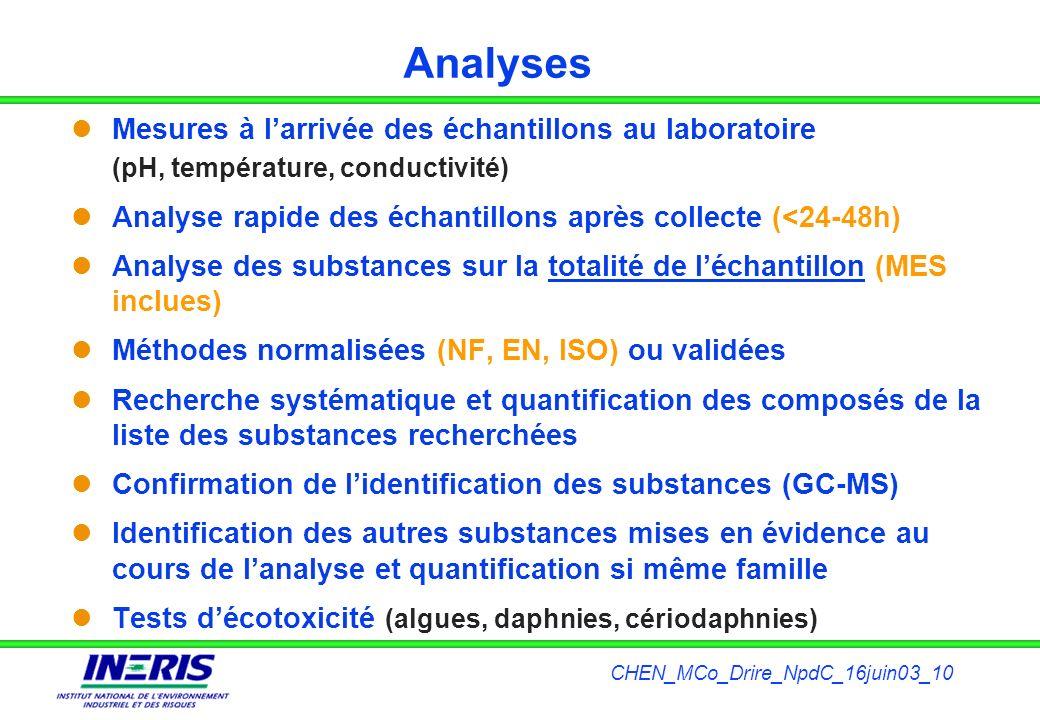 Analyses Mesures à l'arrivée des échantillons au laboratoire