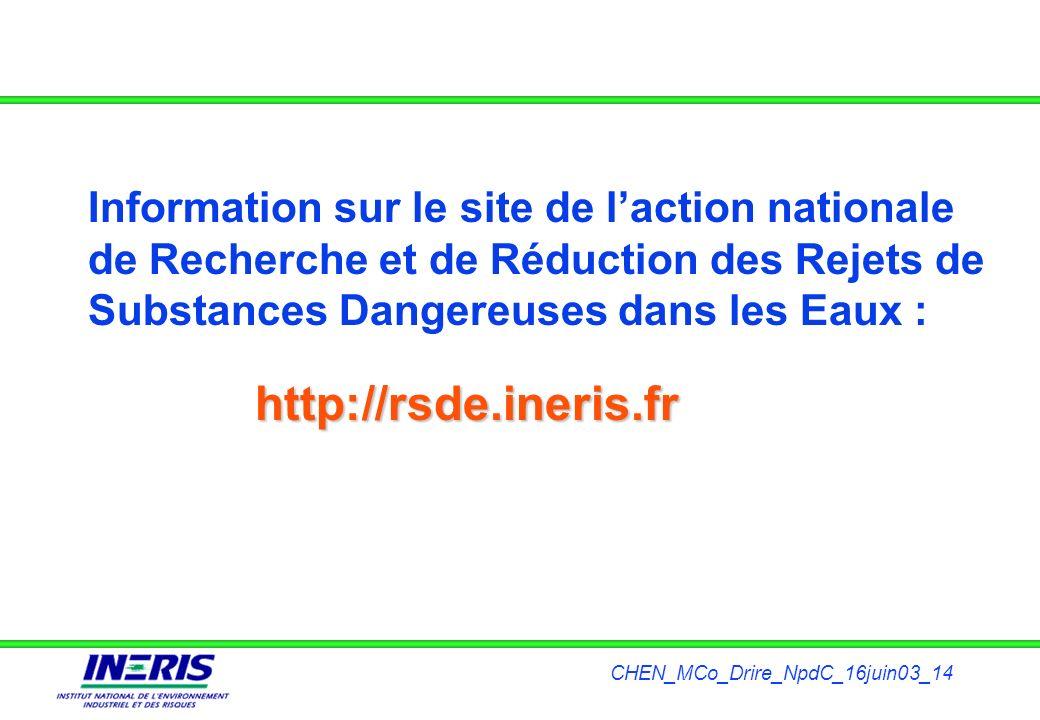 Information sur le site de l'action nationale de Recherche et de Réduction des Rejets de Substances Dangereuses dans les Eaux :