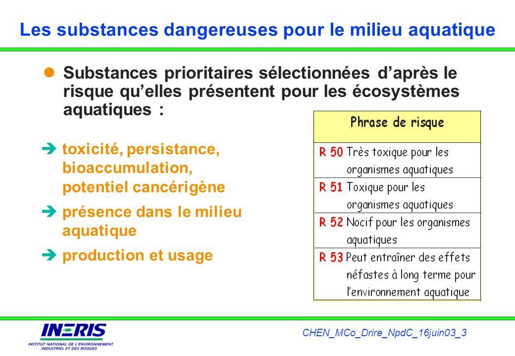 Les substances dangereuses pour le milieu aquatique