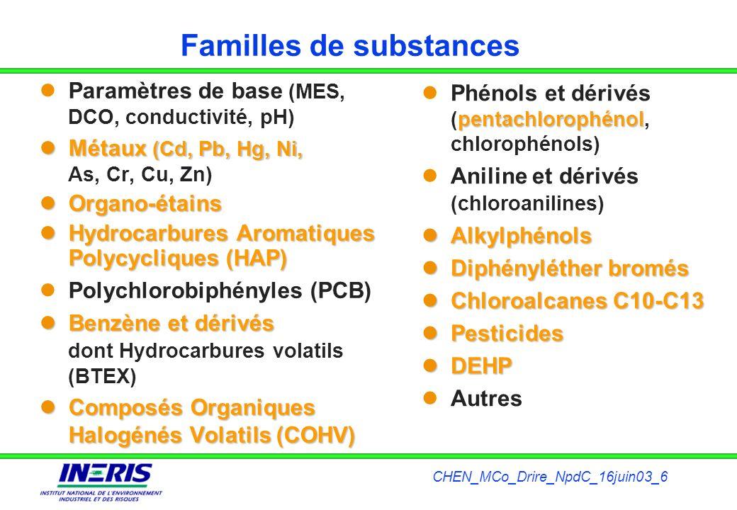 Familles de substances