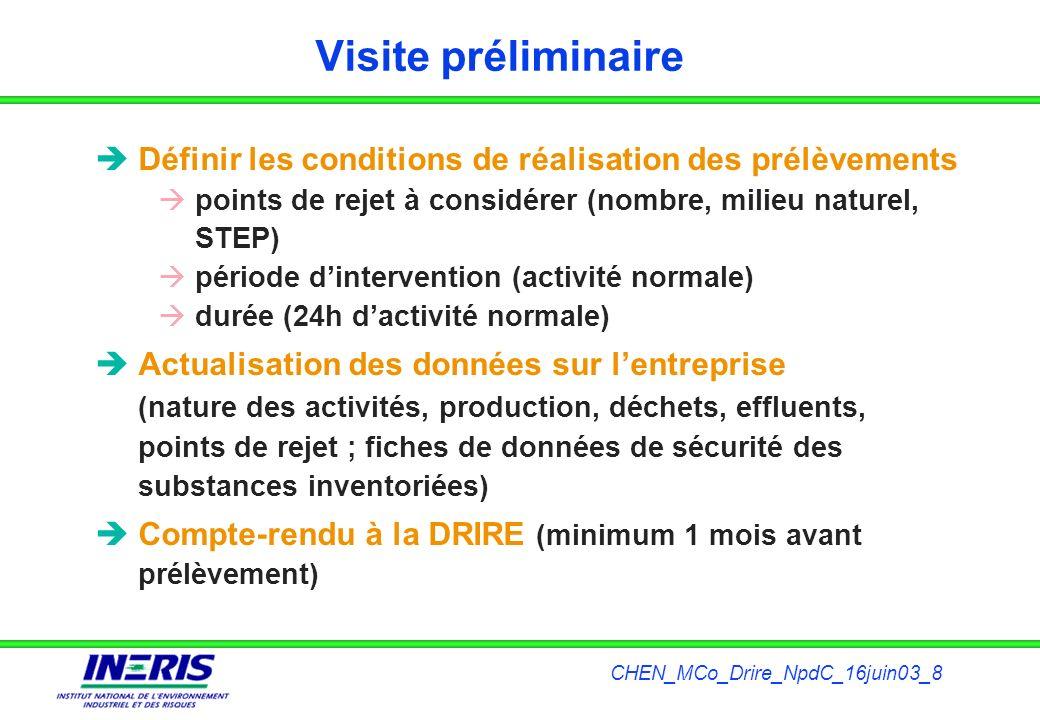 Visite préliminaire Définir les conditions de réalisation des prélèvements. points de rejet à considérer (nombre, milieu naturel, STEP)