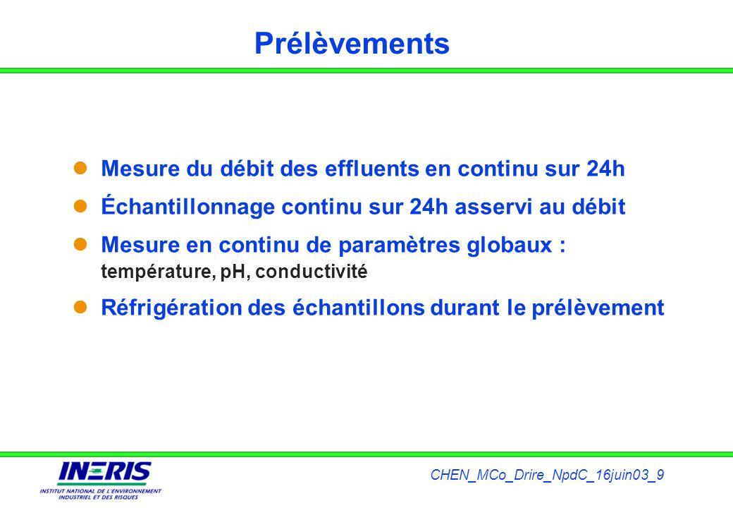 Prélèvements Mesure du débit des effluents en continu sur 24h