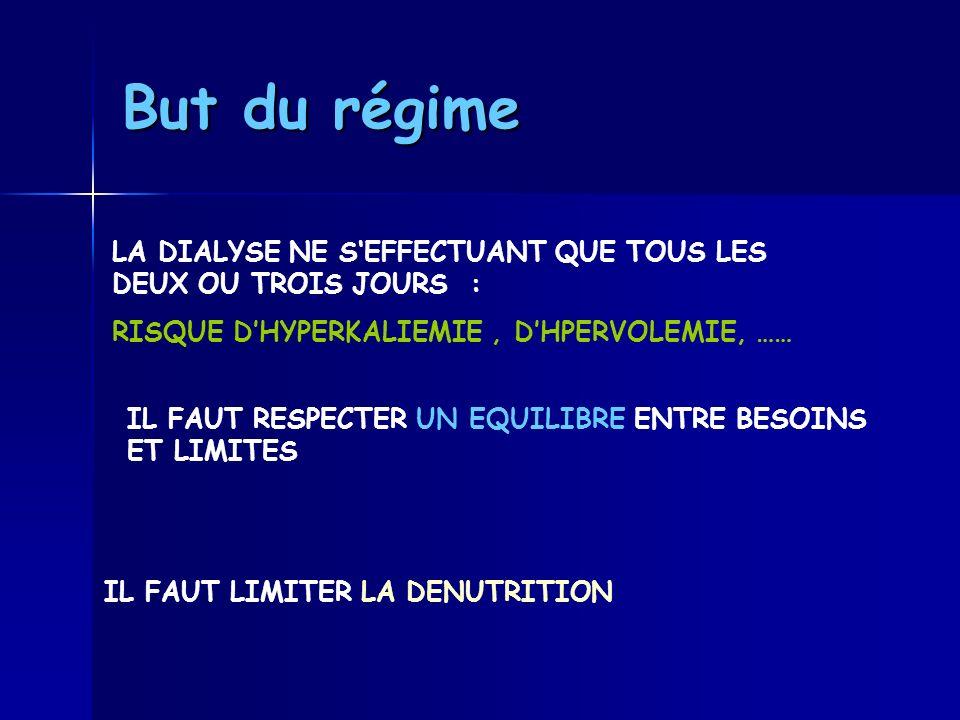 But du régime LA DIALYSE NE S'EFFECTUANT QUE TOUS LES DEUX OU TROIS JOURS : RISQUE D'HYPERKALIEMIE , D'HPERVOLEMIE, ……