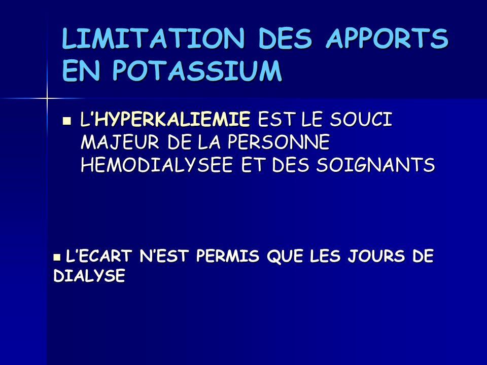 LIMITATION DES APPORTS EN POTASSIUM