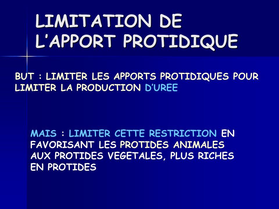 LIMITATION DE L'APPORT PROTIDIQUE