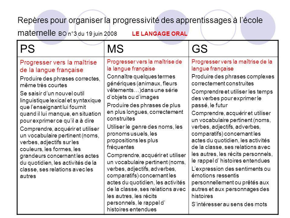 Repères pour organiser la progressivité des apprentissages à l'école maternelle BO n°3 du 19 juin 2008 LE LANGAGE ORAL
