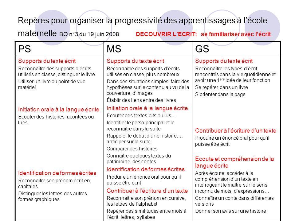 Repères pour organiser la progressivité des apprentissages à l'école maternelle BO n°3 du 19 juin 2008 DECOUVRIR L'ECRIT: se familiariser avec l'écrit