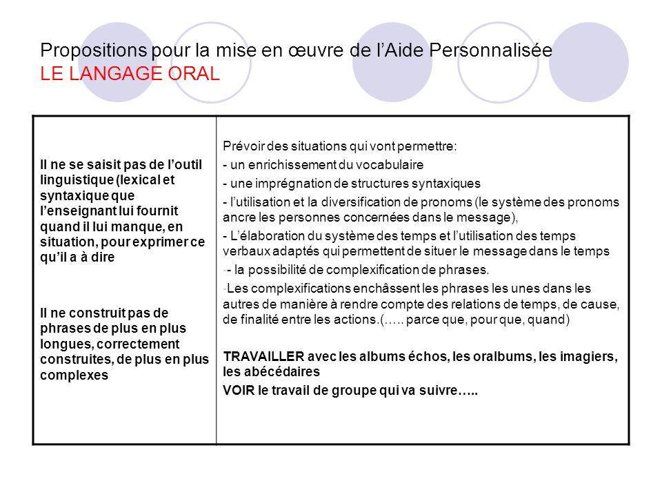 Propositions pour la mise en œuvre de l'Aide Personnalisée LE LANGAGE ORAL