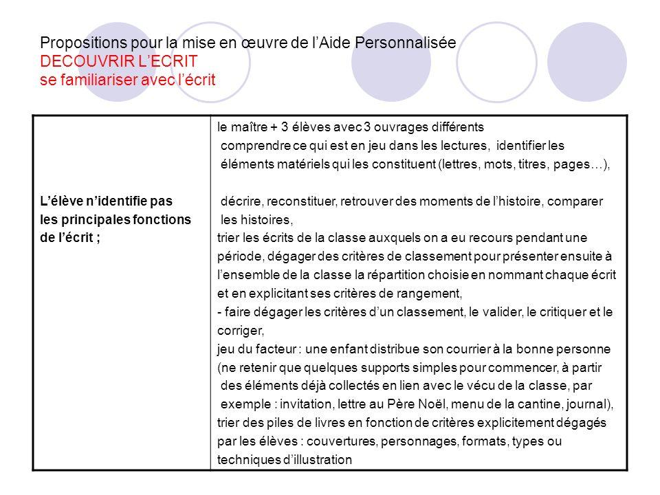 Propositions pour la mise en œuvre de l'Aide Personnalisée DECOUVRIR L'ECRIT se familiariser avec l'écrit