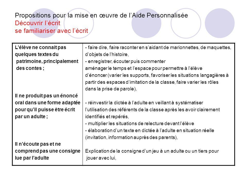 Propositions pour la mise en œuvre de l'Aide Personnalisée Découvrir l'écrit se familiariser avec l'écrit