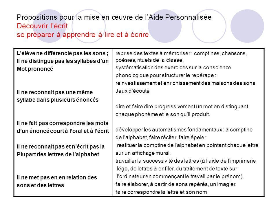Propositions pour la mise en œuvre de l'Aide Personnalisée Découvrir l'écrit se préparer à apprendre à lire et à écrire