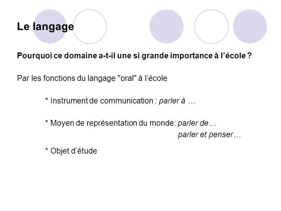 Le langage Pourquoi ce domaine a-t-il une si grande importance à l'école Par les fonctions du langage oral à l'école.