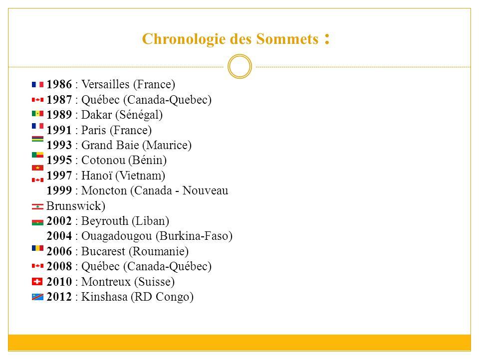 Chronologie des Sommets :