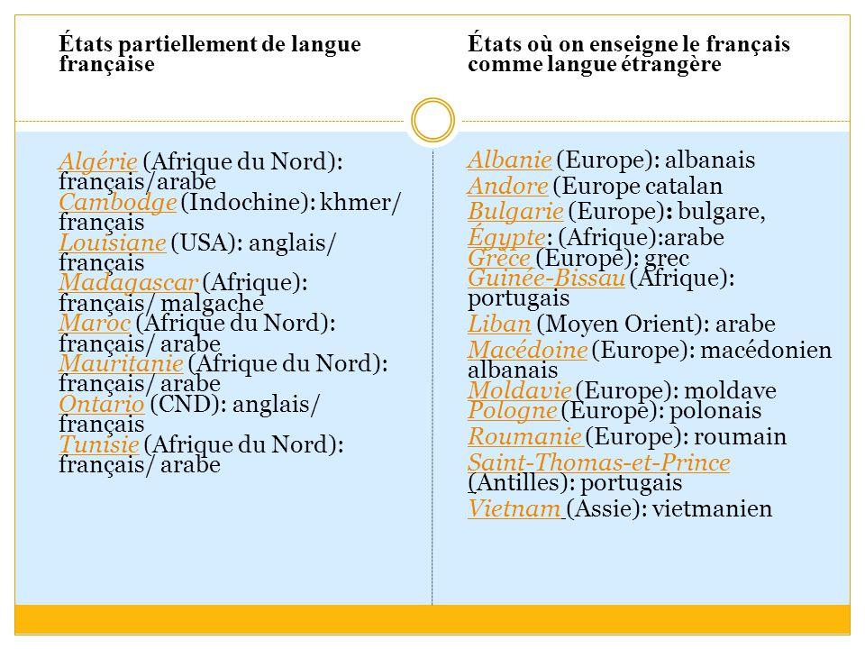 États partiellement de langue française