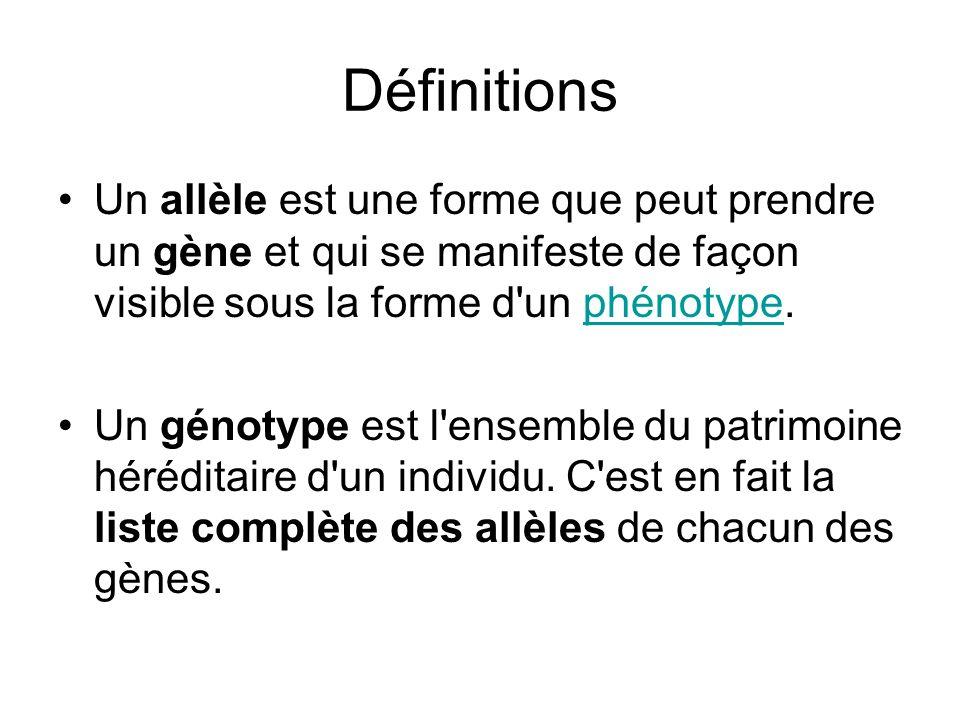 Définitions Un allèle est une forme que peut prendre un gène et qui se manifeste de façon visible sous la forme d un phénotype.