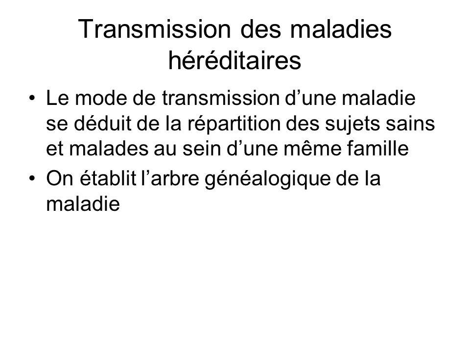 Transmission des maladies héréditaires