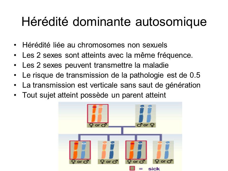 Hérédité dominante autosomique
