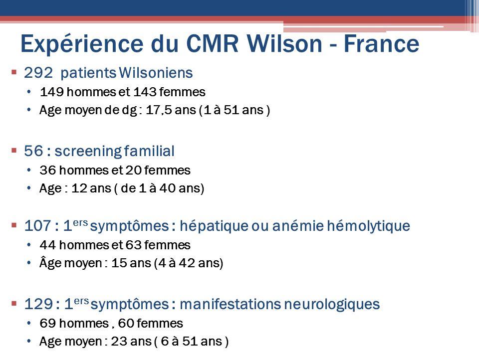 Expérience du CMR Wilson - France