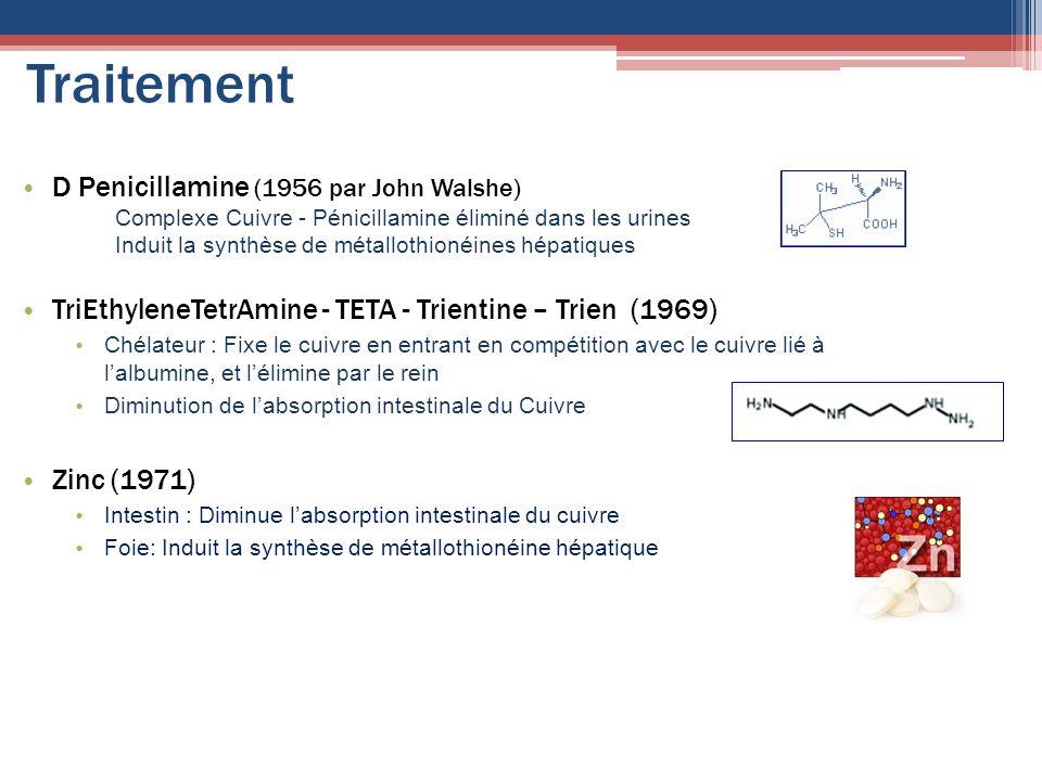 Traitement D Penicillamine (1956 par John Walshe)