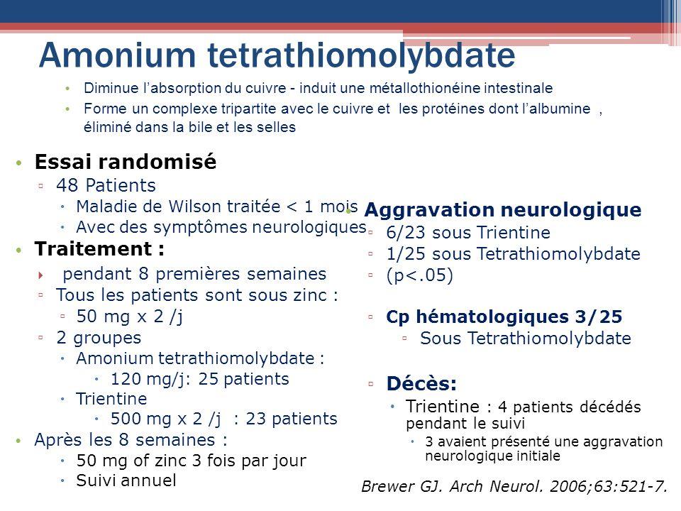Amonium tetrathiomolybdate