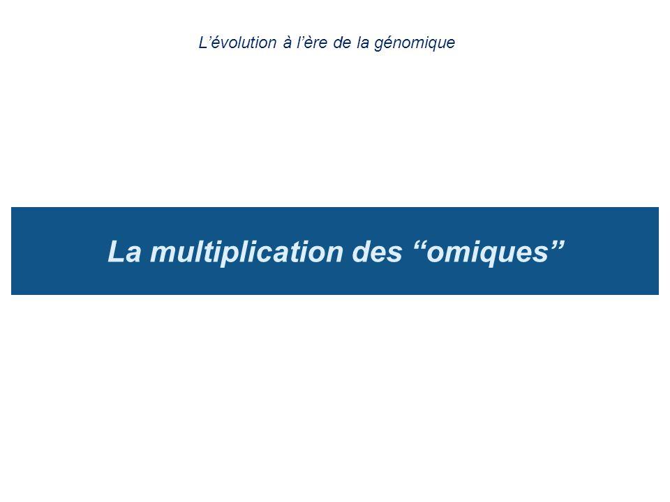 La multiplication des omiques