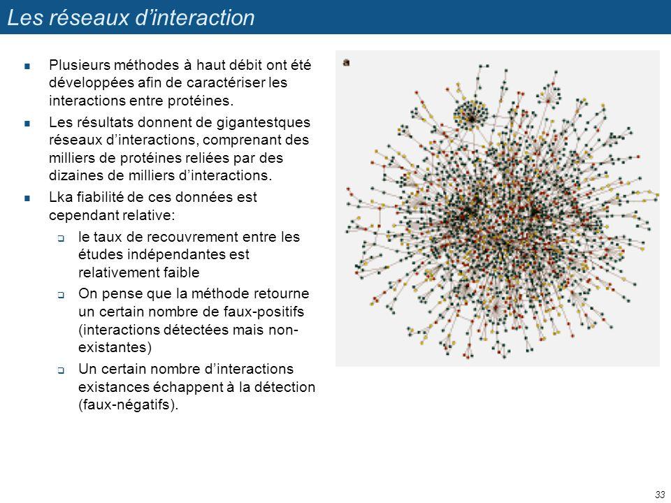 Les réseaux d'interaction