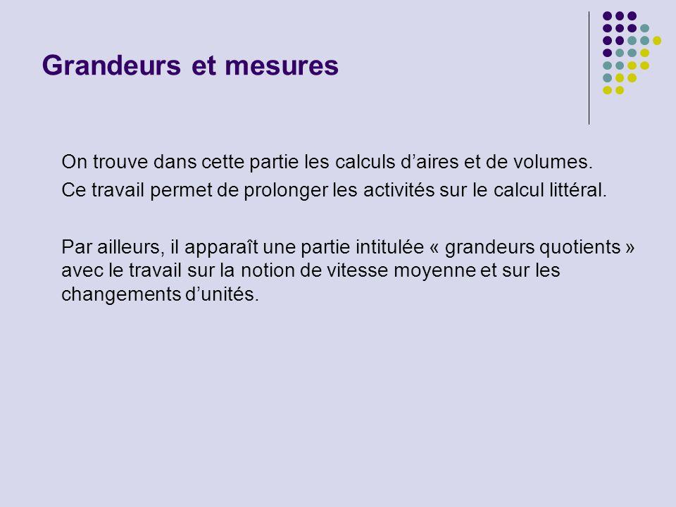 Grandeurs et mesures On trouve dans cette partie les calculs d'aires et de volumes.
