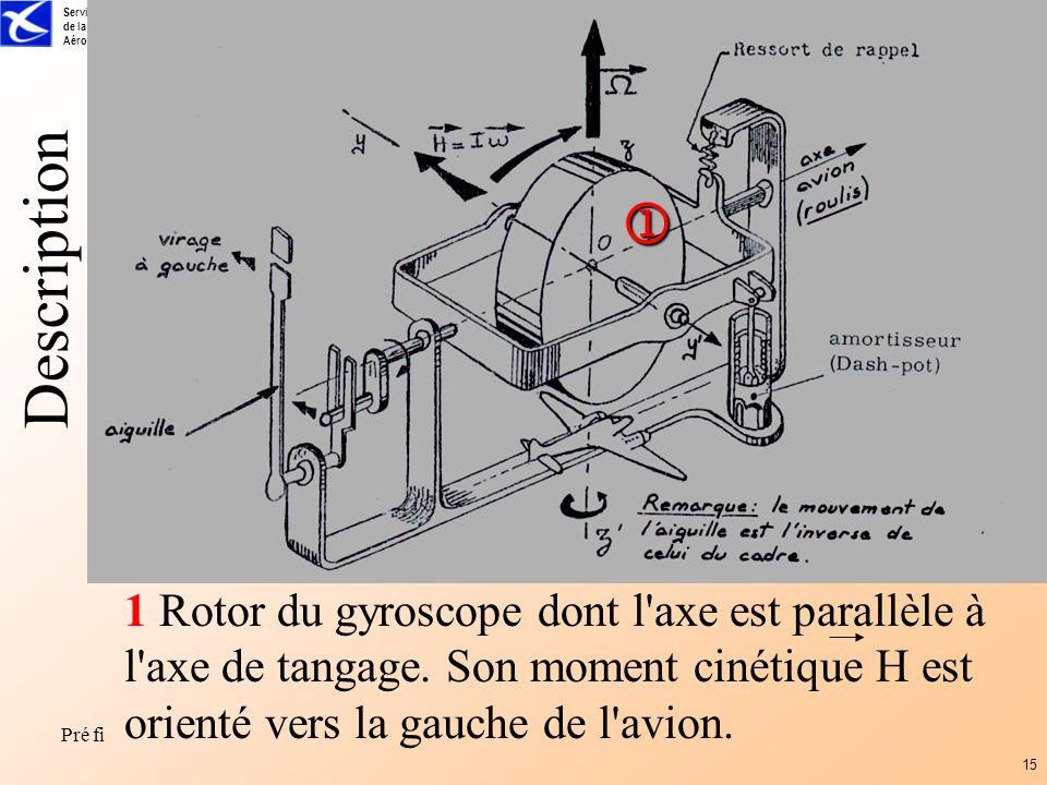  Description. 1 Rotor du gyroscope dont l axe est parallèle à l axe de tangage.