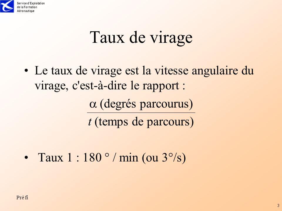Taux de virage Le taux de virage est la vitesse angulaire du virage, c est-à-dire le rapport : (degrés parcourus)