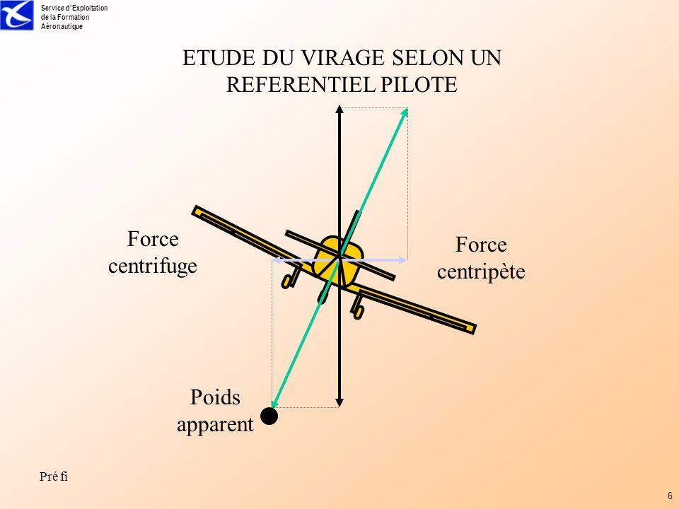 ETUDE DU VIRAGE SELON UN REFERENTIEL PILOTE