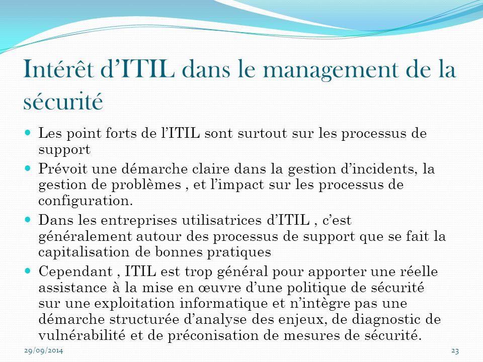 Intérêt d'ITIL dans le management de la sécurité